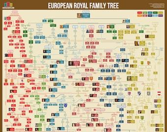 European Royal Family Tree Poster (WEST version)