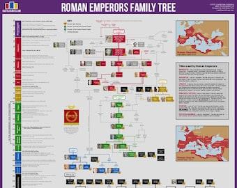 Roman Emperors Family Tree Poster