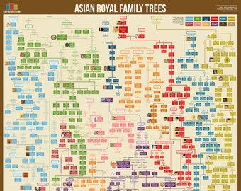 Asian History Family Trees Poster