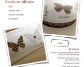 Papillonner de bonheur - Fiche créative peinture sur porcelaine