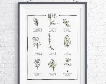 Herbs Kitchen Decor, Printable Kitchen Decor, Farmhouse Decor, Kitchen Wall Art, Digital Download