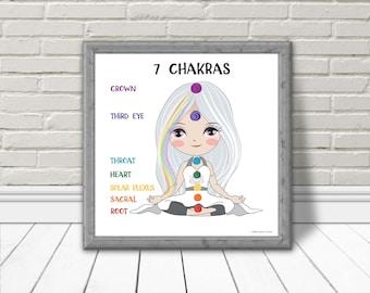 Printable 7 Chakras Poster Devi | Digital Yoga Poster | Yoga for Kids | 7 Chakras