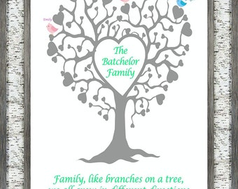 Personalised FAMILY TREE PRINT Unframed A4