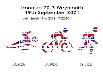 Ironman 70.3 Weymouth 2021 Personalised Gift Souvenir Ironman Achievement Memento include name, number and times – Digital Print or Download