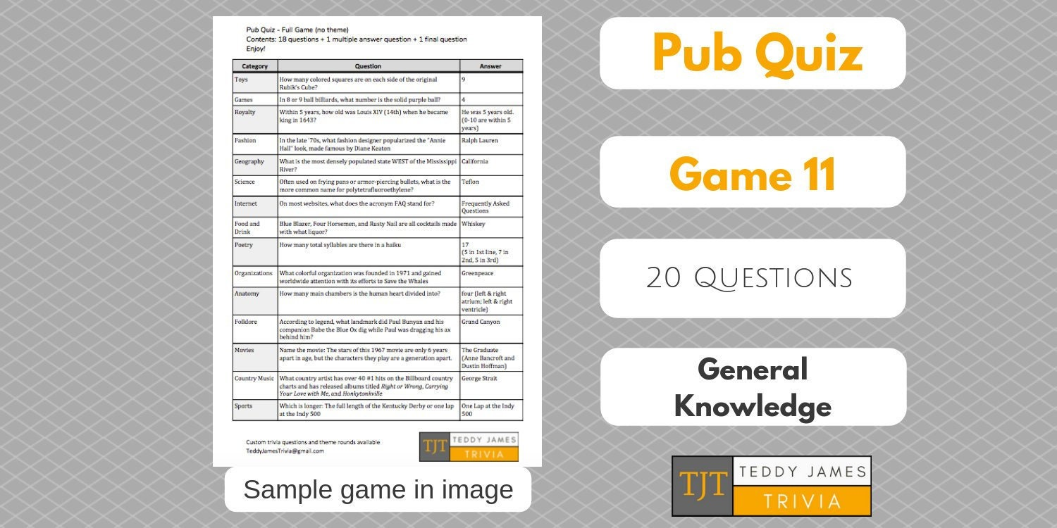Trivia Questions for Pub Quiz - Game #11 - 20 General Knowledge Questions &  Answers