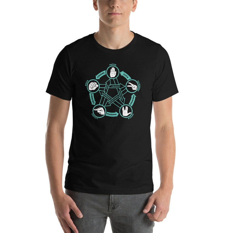6fa776934 Rock Paper Scissors Lizard Spock Shirt Spock T-Shirt Funny | Etsy