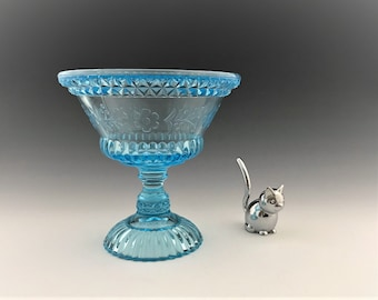 Adams and Company EAPG Compote - Wildflower Pattern - No. 140 - Antique Blue Glass
