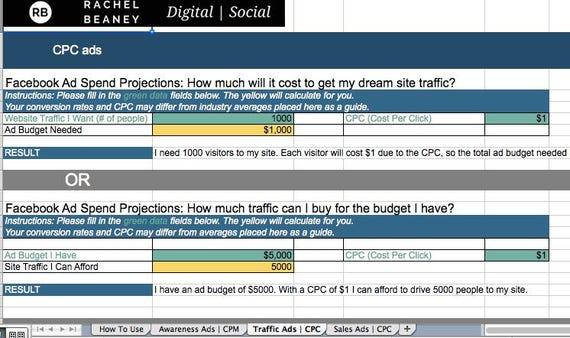 facebook ads budget calculator etsy