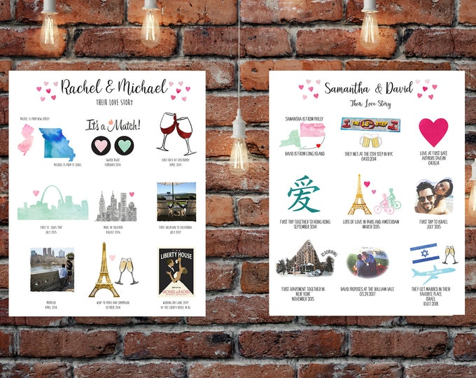 Featured listing image: Illustrated Love Story Timeline - PERSONALIZED - CUSTOM - Wedding Gift - Bridal Gift - Couples Gift - Story - Infographics - Illustrated