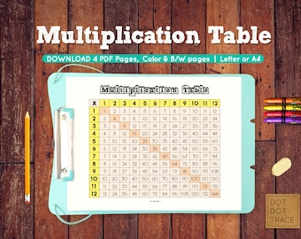 Printable Multiplication Table for kids multiplication chart times tables numeracy kids math activities times table print homeschool math
