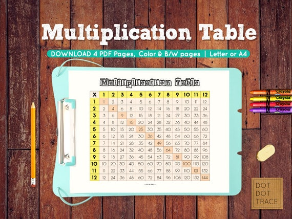 image about Printable Multiplication Chart titled Printable Multiplication Desk for young children multiplication chart situations tables numeracy small children math things to do instances desk print homeschool math