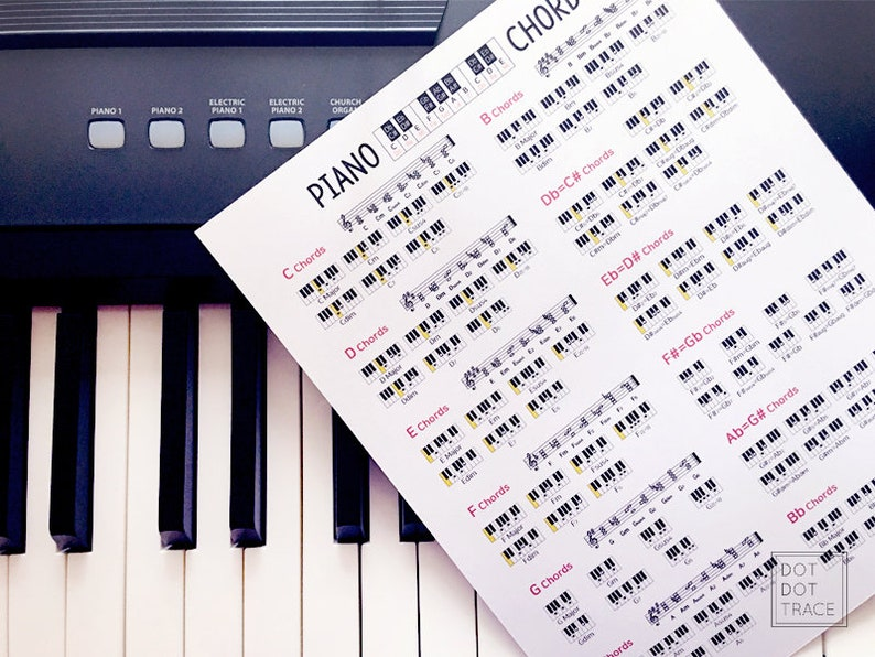 Printable Piano Chords Piano Chord Chart Piano Scales Piano Scale Chart  Piano Chord List Piano Chords for Beginners Learning Piano Chords