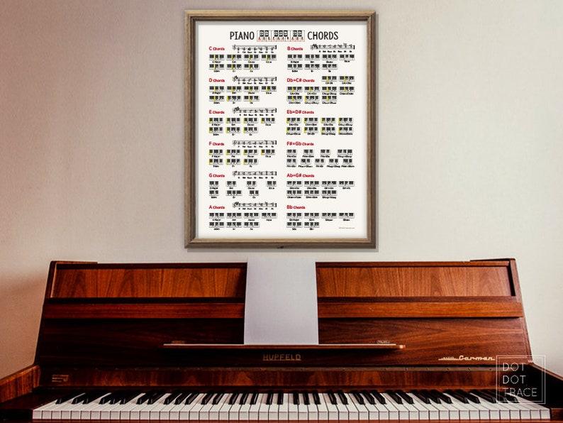 image regarding Piano Chords Chart Printable known as Printable Piano Chord Chart Established Piano Chords Body Piano Scales Piano Scale Chart Piano Chord Checklist Piano Chord Desk Understanding Piano Chords