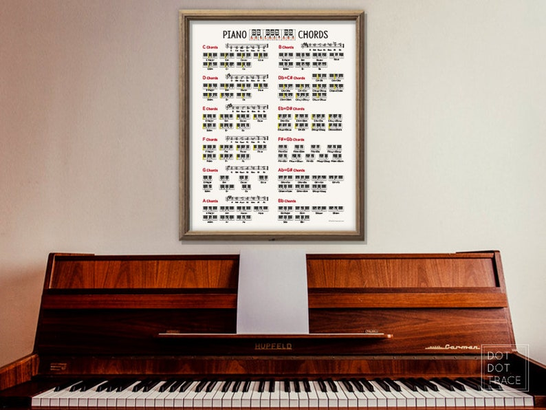 image relating to Piano Chords Chart Printable identified as Printable Piano Chord Chart Fixed Piano Chords Body Piano Scales Piano Scale Chart Piano Chord Record Piano Chord Desk Finding out Piano Chords