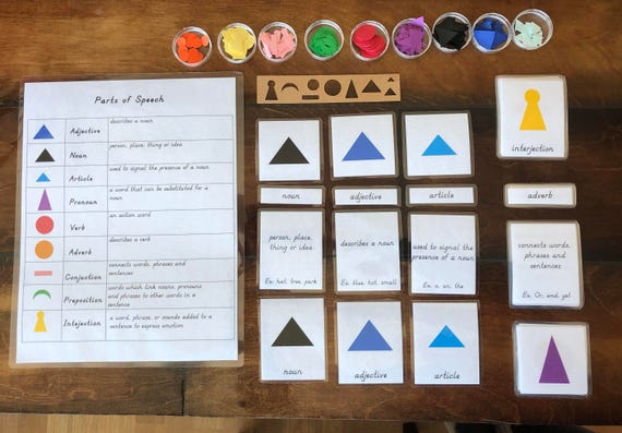 Montessori Grammar Symbols Stencil And 3 Part Cards With Etsy