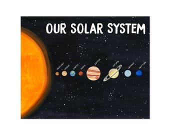 Solar System Print Solar System Poster Planets Poster Space Poster Space Print Space Wall Art Space Art Print Nursery Wall Art for Kids