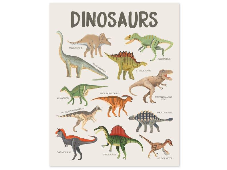 Dinosaur Print Dinosaur Poster Dinosaur Wall Art Dino Print image 0