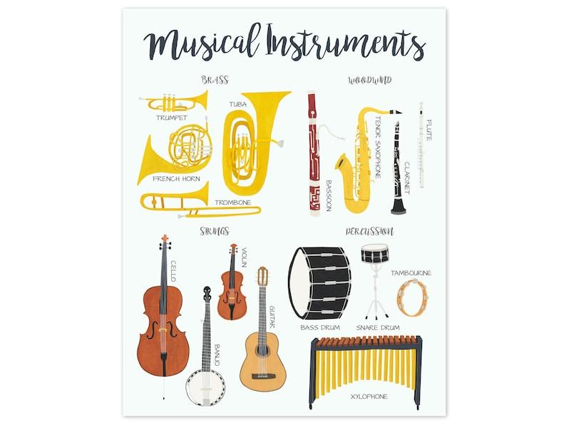 Music Poster Music Art Music Wall Art Musical Instruments Art image 0
