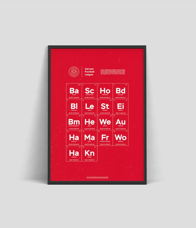Bundesliga 2017-2018 Bayern Munich | German football | Soccer Poster |  Minimalist Poster | Football gift | Periodic table | Soccer gif
