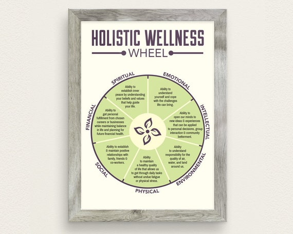 Holistic Wellness Wheel Therapy Poster Etsy