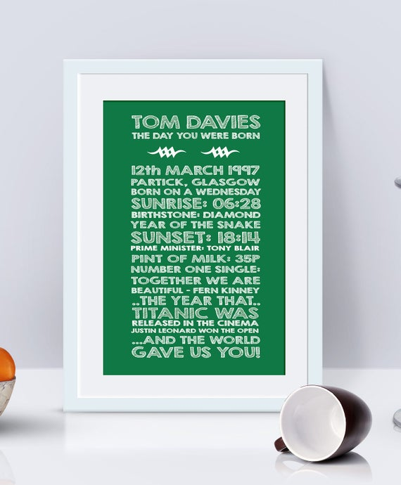 20 Years Old 20th Birthday Gift Present Personalised