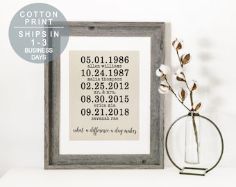Anniversary Gift for Husband Gift Important Dates What a Difference a Day Makes Cotton Print Personalized Family Name Sign Housewarming Gift