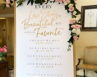 Love Story Sign, Our Love Story Sign, Our Love Story, Wedding Date Sign, Our Love Story Print, Special Dates Sign, Important Dates Sign, Pdf