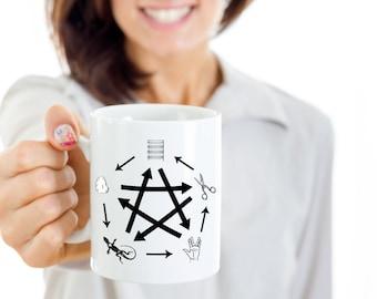 Rock, Paper, Scissors, Lizard, Spock, sheldon, nerd gift, big bang, geek mug, geek gift, coffee cup, rock paper scissors, funny mug