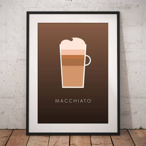 Coffee Print Coffee Poster Coffee Wall Art Gift For Coffee Etsy