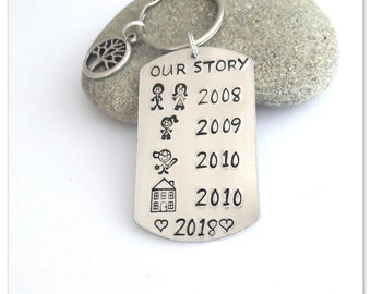 husband christmas gift wife christmas gift anniversary gift for parents hand stamped parents christmas gift custom keychain family keepsake
