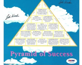 picture relating to John Wooden Pyramid of Success Printable titled Educate john wood Etsy
