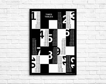 A2 Times Tables Multiplication Poster, Math Poster, Number Poster, Back to School, Education Poster, Print, Kids Wall Art, Kids Print, Chart