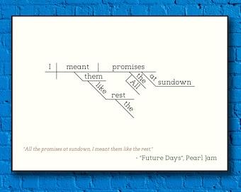 Pearl Jam - Future Days - Sentence Diagram Print