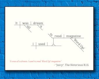 The Notorious B.I.G. - Juicy - Sentence Diagram Print