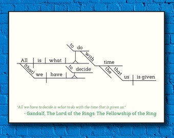 Lord of the Rings: The Fellowship of the Ring - Gandalf - Sentence Diagram Print