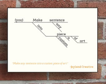 Custom Sentence Diagram - turn your favorite quote, lyric, or reference into art. Choose colors, size, whatever you want!