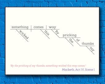 Macbeth - Sentence Diagram Print