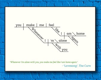 """The Cure - """"Lovesong"""" Sentence Diagram Print"""