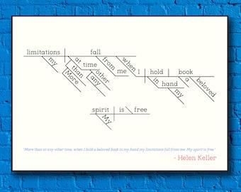 Helen Keller Sentence Diagram Print
