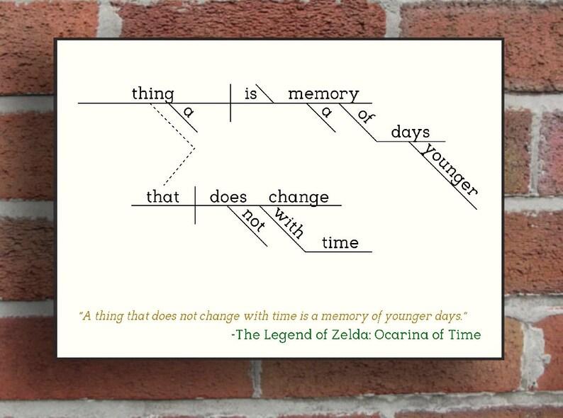 The Legend of Zelda: Ocarina of Time Sentence Diagram Print