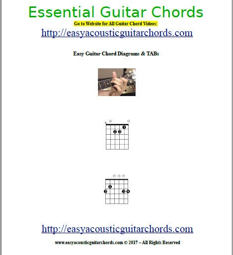 Essential Guitar Chords Diagrams & TAB How To Play Guitar | Etsy