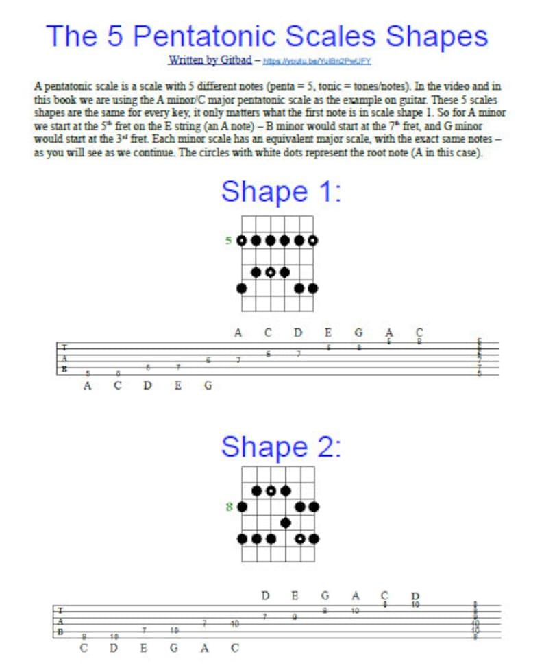 Incredible Pentatonic Scales Guitar Tab Book Etsy Wiring Digital Resources Llinedefiancerspsorg