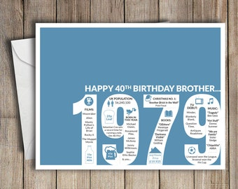 40th Birthday Card Etsy