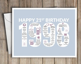 21st Birthday Card 1998 21 Greeting Birth Year Facts Light Blue