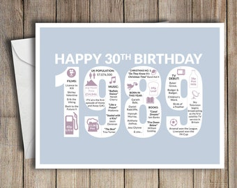 30th Birthday Card 1989 30 Greeting Birth Year Facts Light Blue