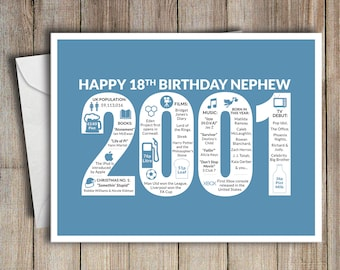 18th Birthday Card Nephew 2001 18 Greeting Birth Year Facts Blue