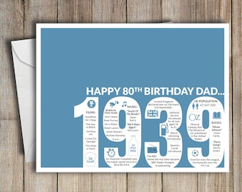 80th Birthday Card Dad 1939 80 Greeting Birth Year Facts Blue