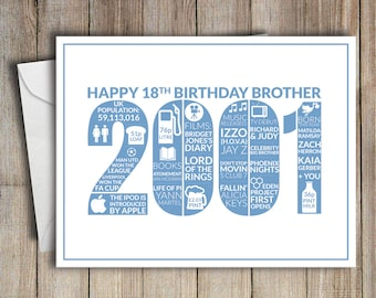 18th Birthday Card Brother 2001 18 Greeting Birth Year Facts Blue