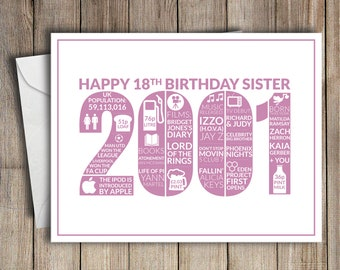 18th Birthday Card Sister 2001 18 Greeting Birth Year Facts Pink