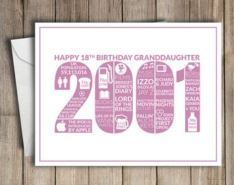 18th Birthday Card Granddaughter 2001 18 Greeting Birth Year Facts Pink